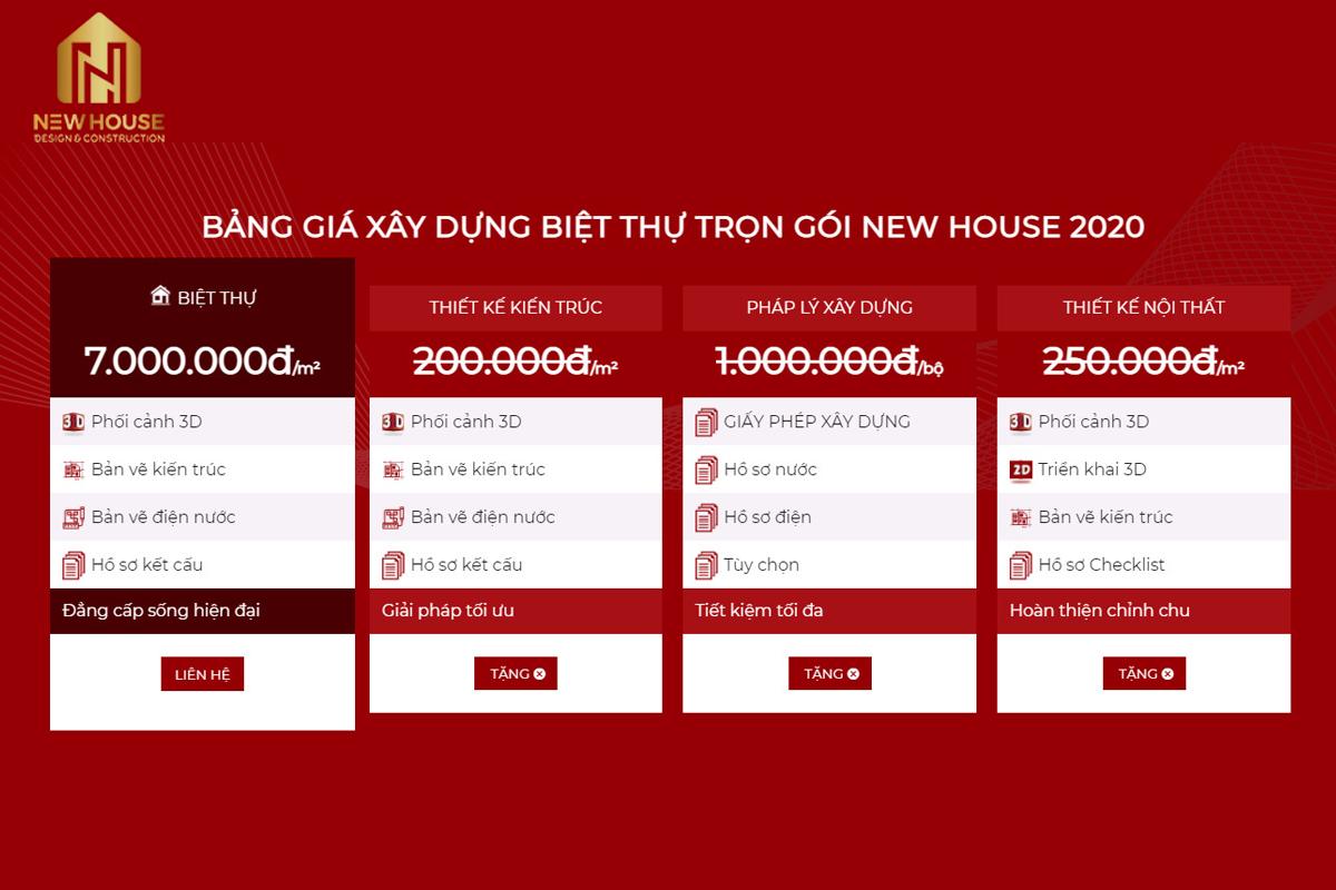 Bảng giá xây dựng biệt thự trọn gói tại Thủ Dầu Một
