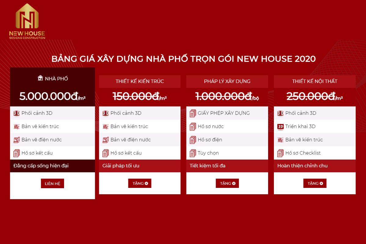 Bảng giá xây dựng nhà phố trọn gói tại Thủ Dầu Một